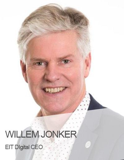 williamjonker
