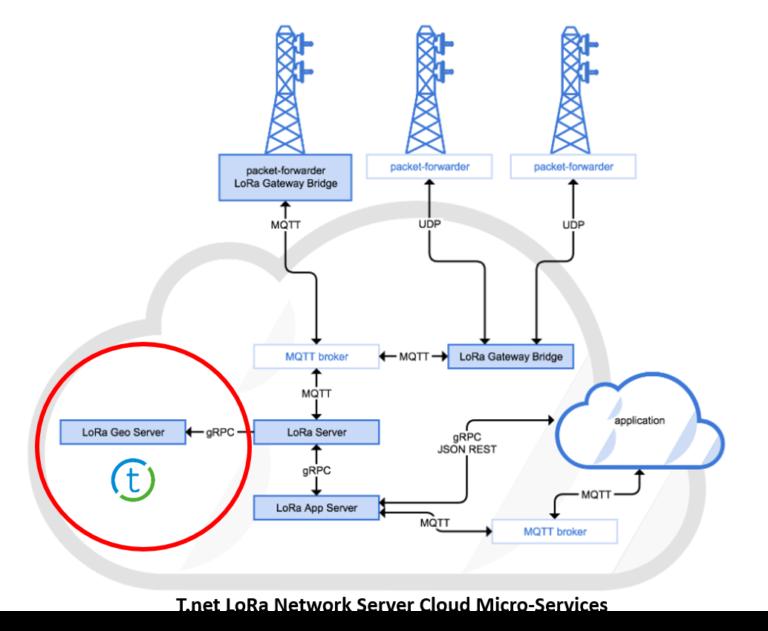 Lora Network Server Infrastructure