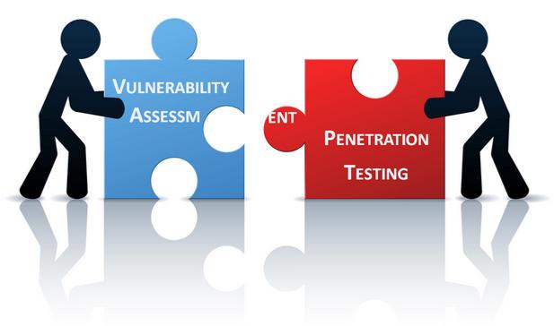 Vulnerability vs Penetration Test